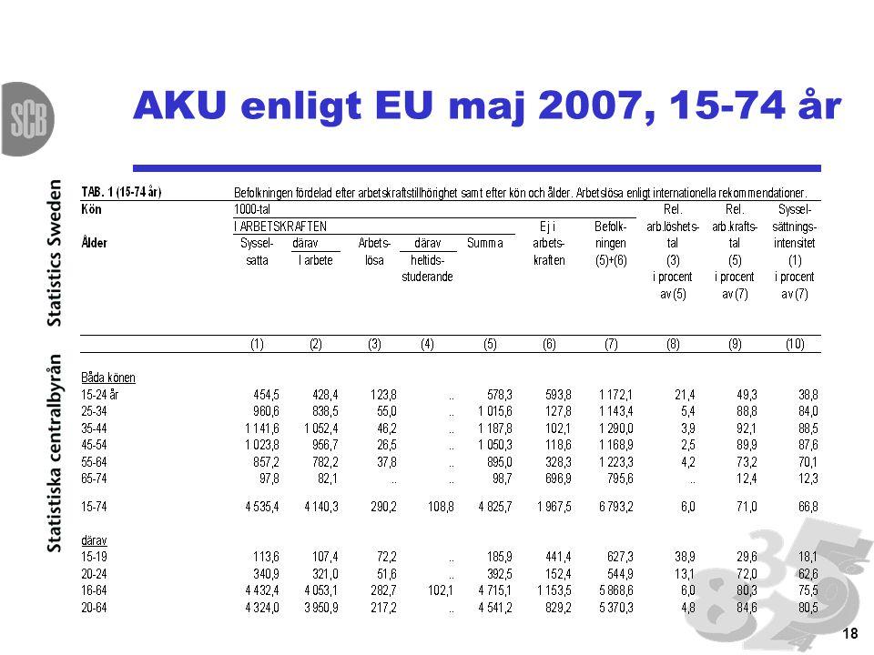 18 AKU enligt EU maj 2007, 15-74 år