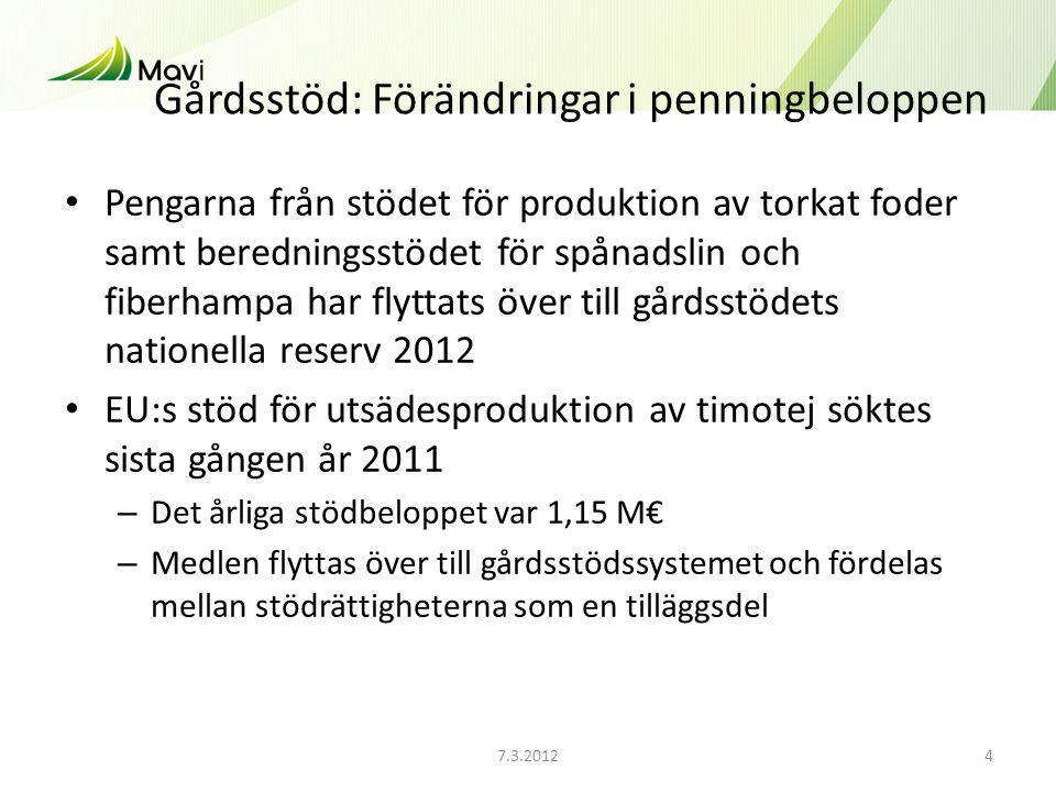 7.3.20124 Gårdsstöd: Förändringar i penningbeloppen Pengarna från stödet för produktion av torkat foder samt beredningsstödet för spånadslin och fiber