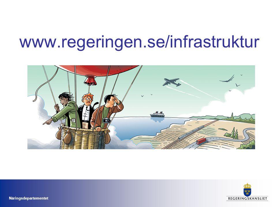 Näringsdepartementet www.regeringen.se/infrastruktur