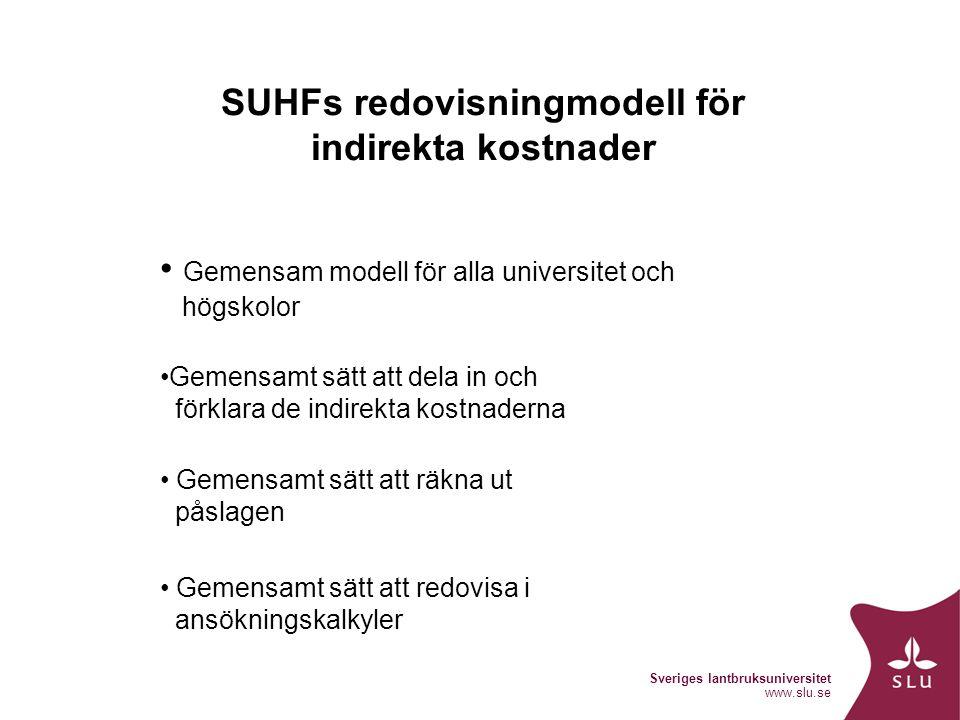 Sveriges lantbruksuniversitet www.slu.se SUHFs redovisningmodell för indirekta kostnader Gemensam modell för alla universitet och högskolor Gemensamt sätt att dela in och förklara de indirekta kostnaderna Gemensamt sätt att räkna ut påslagen Gemensamt sätt att redovisa i ansökningskalkyler