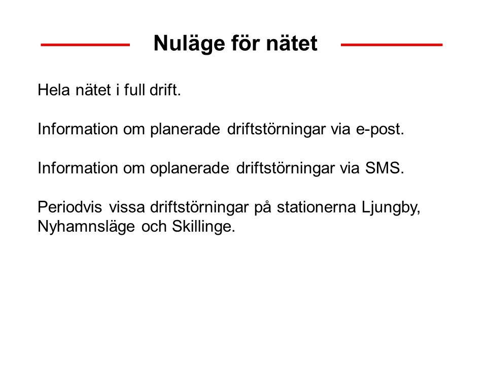 Nuläge för nätet Hela nätet i full drift. Information om planerade driftstörningar via e-post.