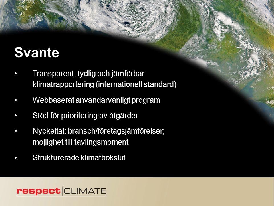 Svante Transparent, tydlig och jämförbar klimatrapportering (internationell standard) Webbaserat användarvänligt program Stöd för prioritering av åtgärder Nyckeltal; bransch/företagsjämförelser; möjlighet till tävlingsmoment Strukturerade klimatbokslut