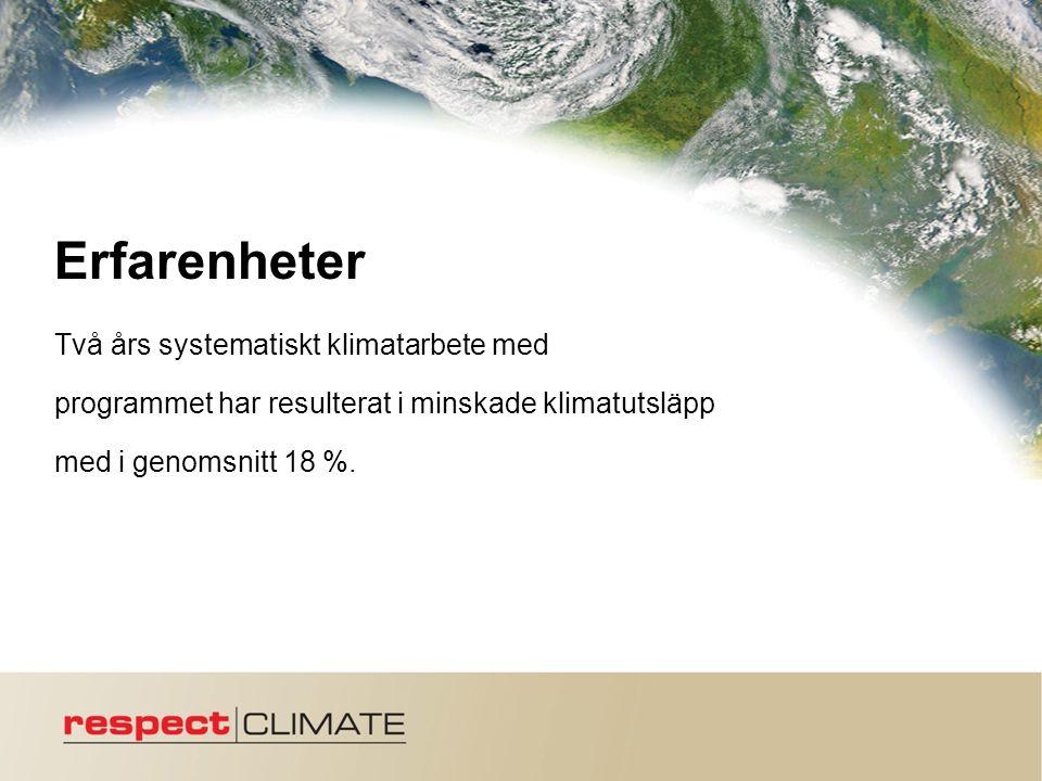 Erfarenheter Två års systematiskt klimatarbete med programmet har resulterat i minskade klimatutsläpp med i genomsnitt 18 %.