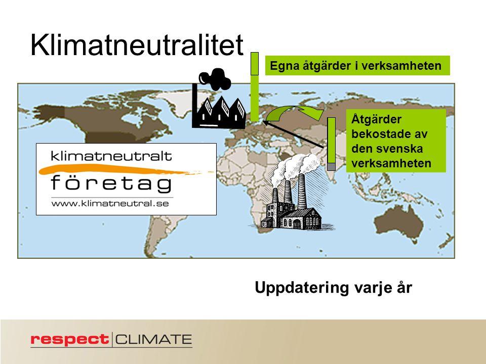 Egna åtgärder i verksamheten Klimatneutralitet Åtgärder bekostade av den svenska verksamheten Uppdatering varje år