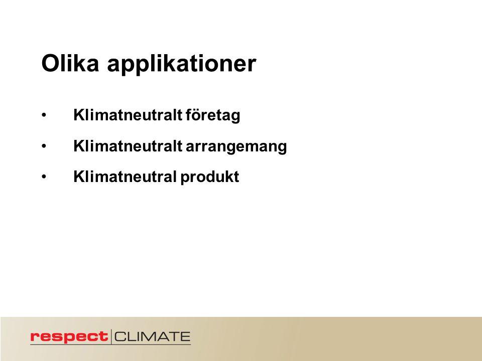 Olika applikationer Klimatneutralt företag Klimatneutralt arrangemang Klimatneutral produkt