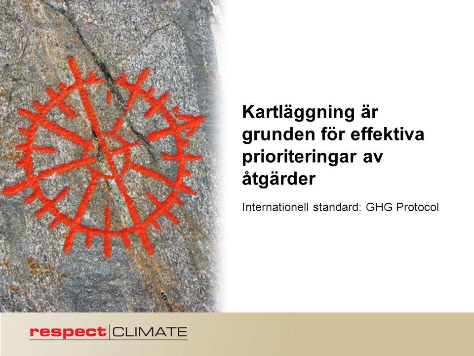 Kartläggning är grunden för effektiva prioriteringar av åtgärder Internationell standard: GHG Protocol