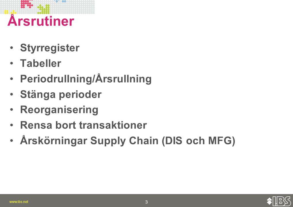 www.ibs.net 3 3 Årsrutiner Styrregister Tabeller Periodrullning/Årsrullning Stänga perioder Reorganisering Rensa bort transaktioner Årskörningar Supply Chain (DIS och MFG)