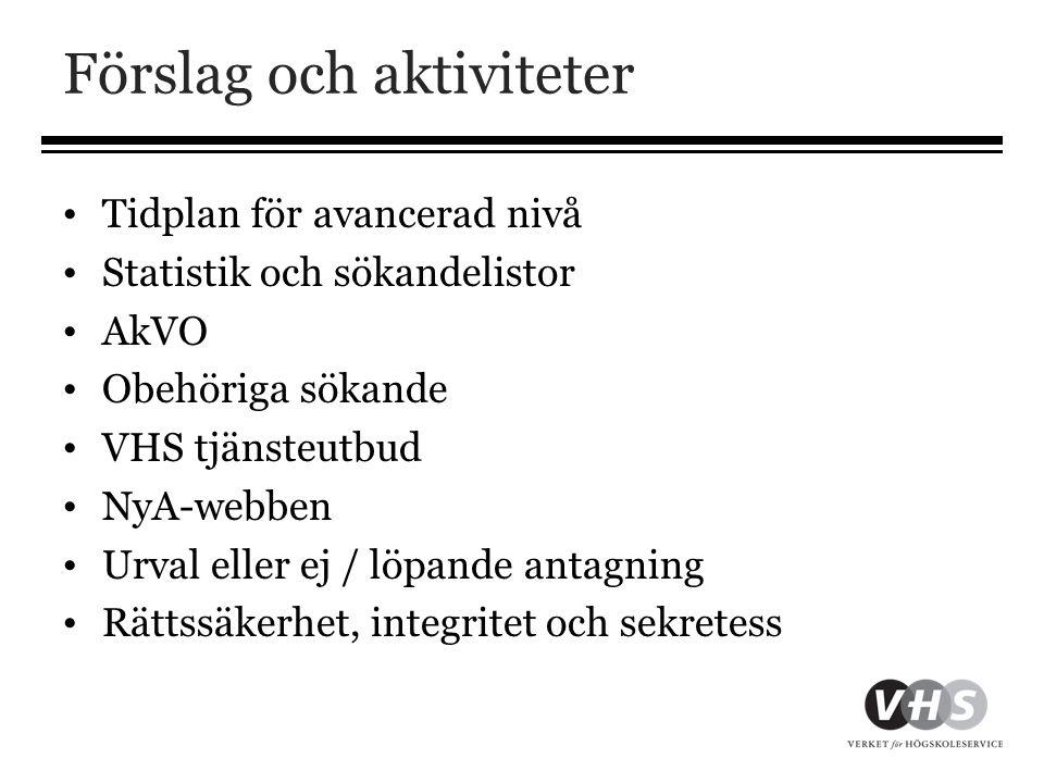 Förslag och aktiviteter Tidplan för avancerad nivå Statistik och sökandelistor AkVO Obehöriga sökande VHS tjänsteutbud NyA-webben Urval eller ej / löpande antagning Rättssäkerhet, integritet och sekretess