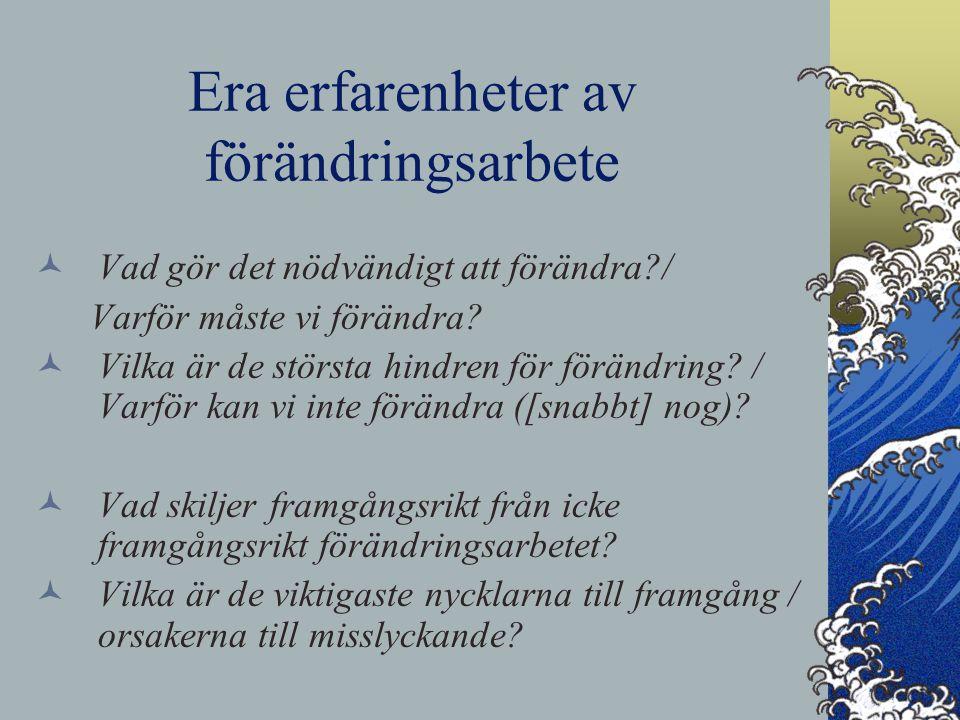 Missionärer Troende Munnens bekännare Åskådare Vänta-och-se-are Bryr sig inte Vet inte Skyttegravskrigare Öppna opponenter Emigranter