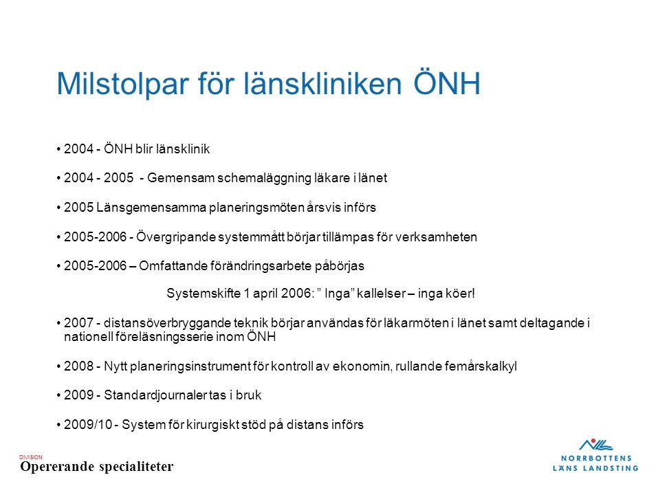 DIVISION Opererande specialiteter Milstolpar för länskliniken ÖNH 2004 - ÖNH blir länsklinik 2004 - 2005 - Gemensam schemaläggning läkare i länet 2005 Länsgemensamma planeringsmöten årsvis införs 2005-2006 - Övergripande systemmått börjar tillämpas för verksamheten 2005-2006 – Omfattande förändringsarbete påbörjas Systemskifte 1 april 2006: Inga kallelser – inga köer.