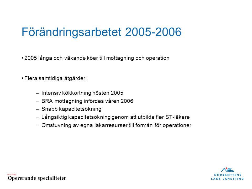 DIVISION Opererande specialiteter Förändringsarbetet 2005-2006 2005 långa och växande köer till mottagning och operation Flera samtidiga åtgärder: – I