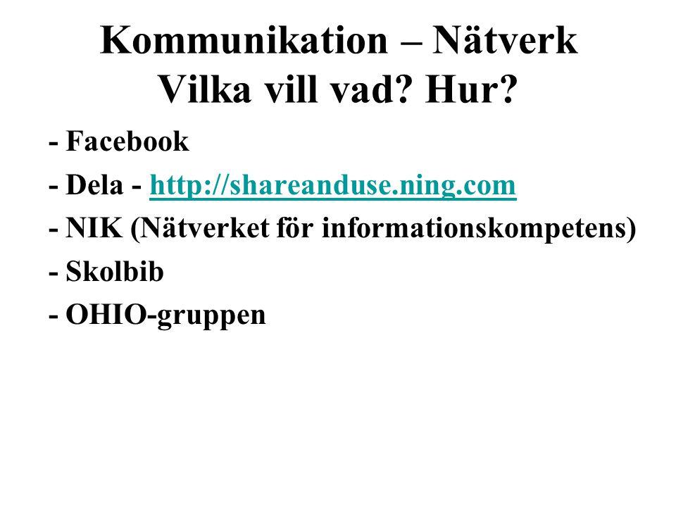Kommunikation – Nätverk Vilka vill vad. Hur.