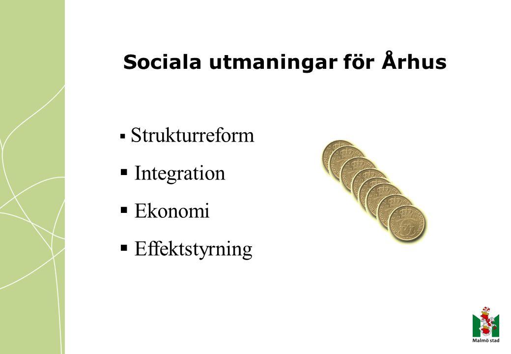  Strukturreform  Integration  Ekonomi  Effektstyrning Sociala utmaningar för Århus