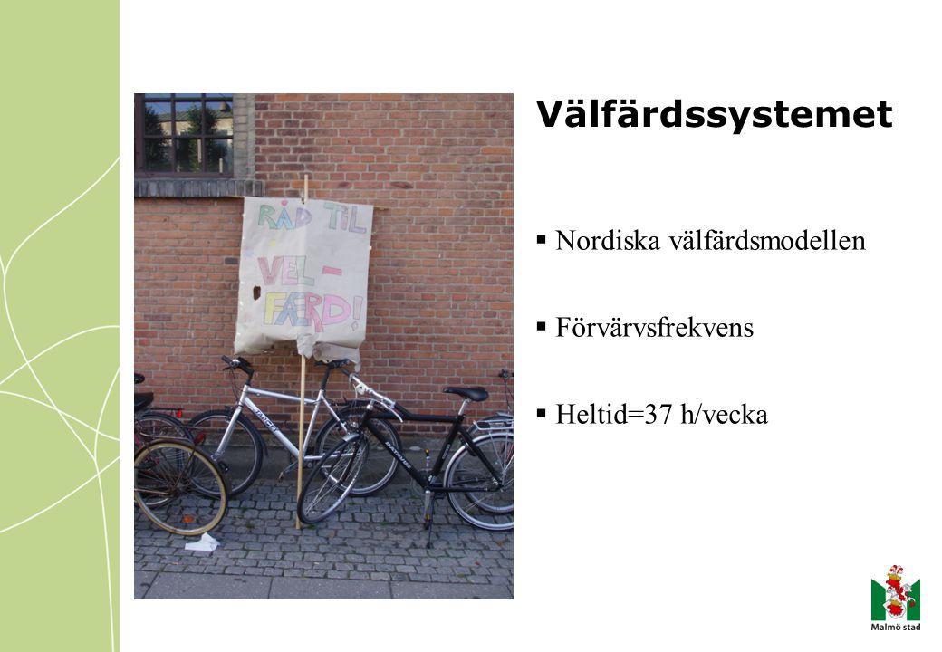 Välfärdssystemet  Nordiska välfärdsmodellen  Förvärvsfrekvens  Heltid=37 h/vecka