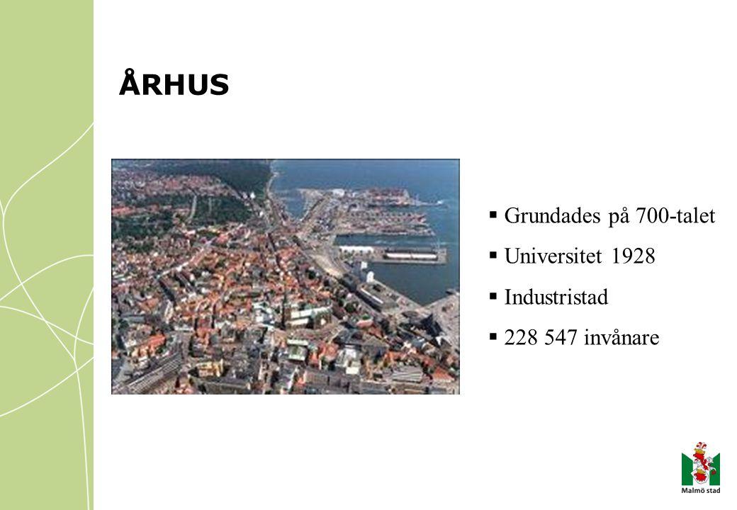  Grundades på 700-talet  Universitet 1928  Industristad  228 547 invånare ÅRHUS