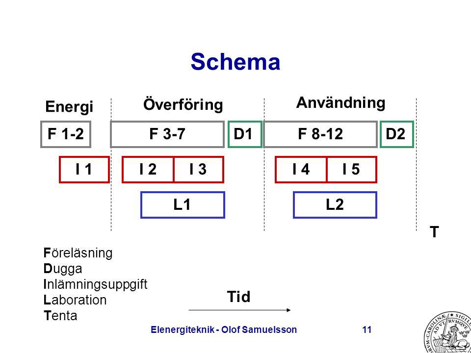 Elenergiteknik - Olof Samuelsson11 Schema Energi Överföring Användning F 1-2F 3-7F 8-12D1D2 I 1I 2I 3 L1L2 T I 4I 5 Tid Föreläsning Dugga Inlämningsup