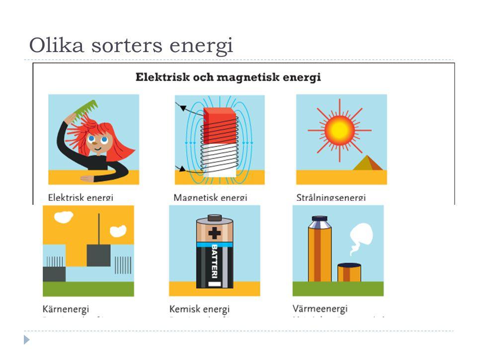 Olika sorters energi