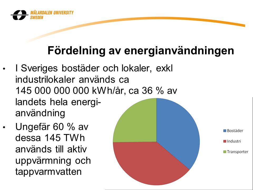 Fördelning av energianvändningen I Sveriges bostäder och lokaler, exkl industrilokaler används ca 145 000 000 000 kWh/år, ca 36 % av landets hela ener