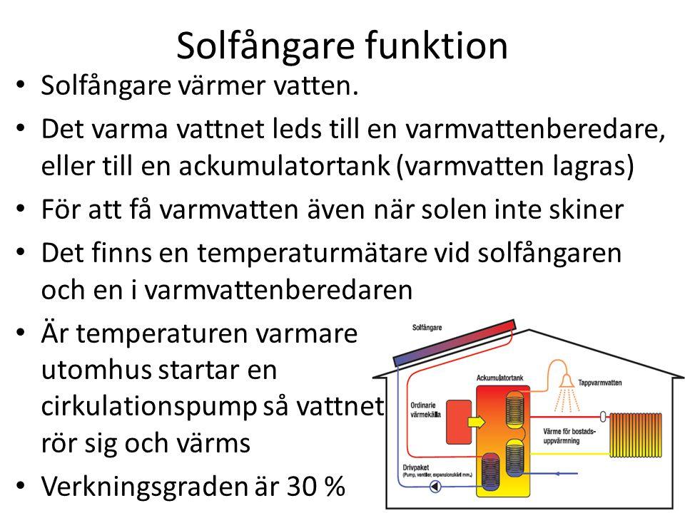Solfångare funktion Solfångare värmer vatten. Det varma vattnet leds till en varmvattenberedare, eller till en ackumulatortank (varmvatten lagras) För