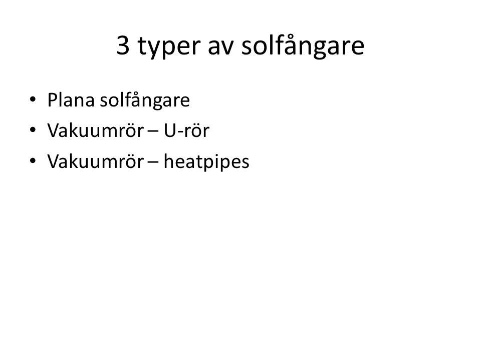 3 typer av solfångare Plana solfångare Vakuumrör – U-rör Vakuumrör – heatpipes