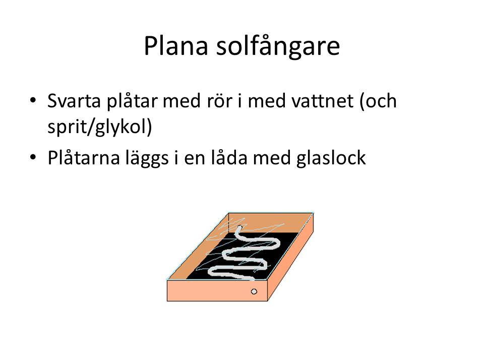 Plana solfångare Svarta plåtar med rör i med vattnet (och sprit/glykol) Plåtarna läggs i en låda med glaslock