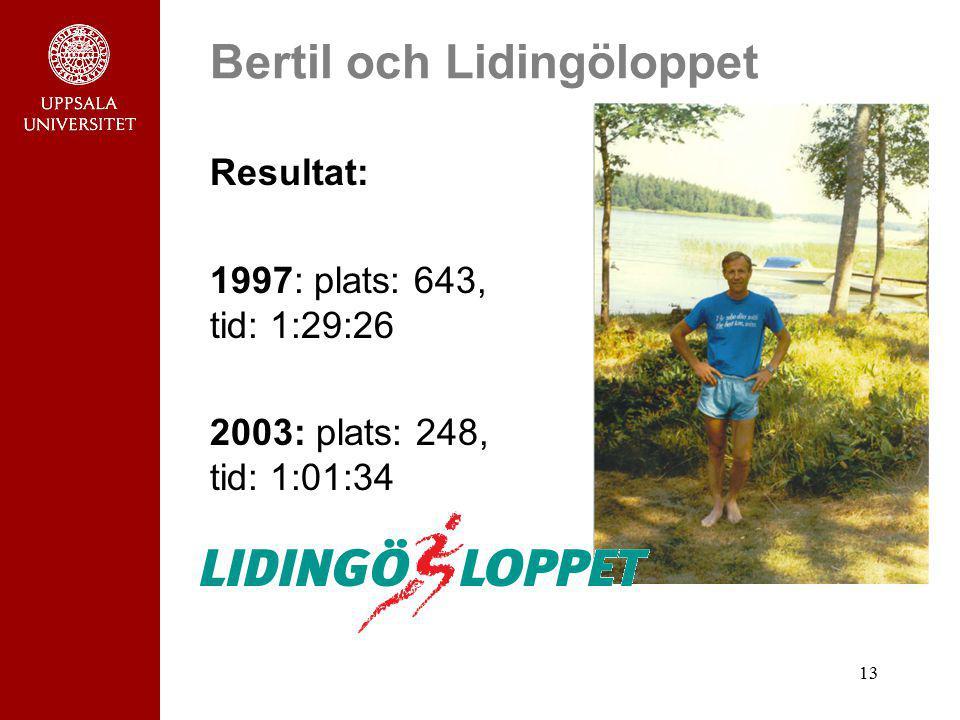 13 Bertil och Lidingöloppet Resultat: 1997: plats: 643, tid: 1:29:26 2003: plats: 248, tid: 1:01:34