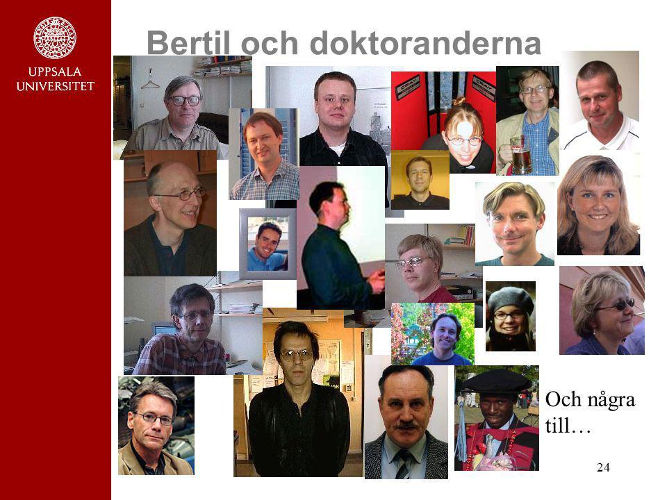 24 Bertil och doktoranderna Och några till…