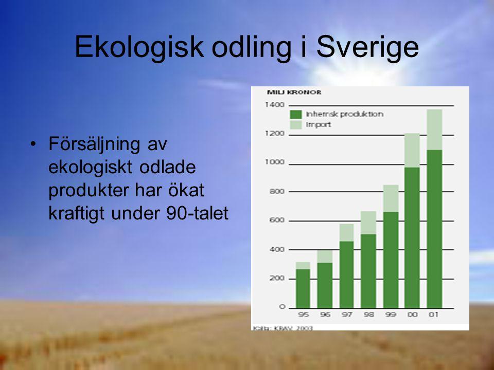 Ekologisk odling i Sverige Försäljning av ekologiskt odlade produkter har ökat kraftigt under 90-talet