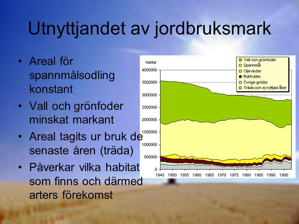 Utnyttjandet av jordbruksmark Areal för spannmålsodling konstant Vall och grönfoder minskat markant Areal tagits ur bruk de senaste åren (träda) Påverkar vilka habitat som finns och därmed arters förekomst