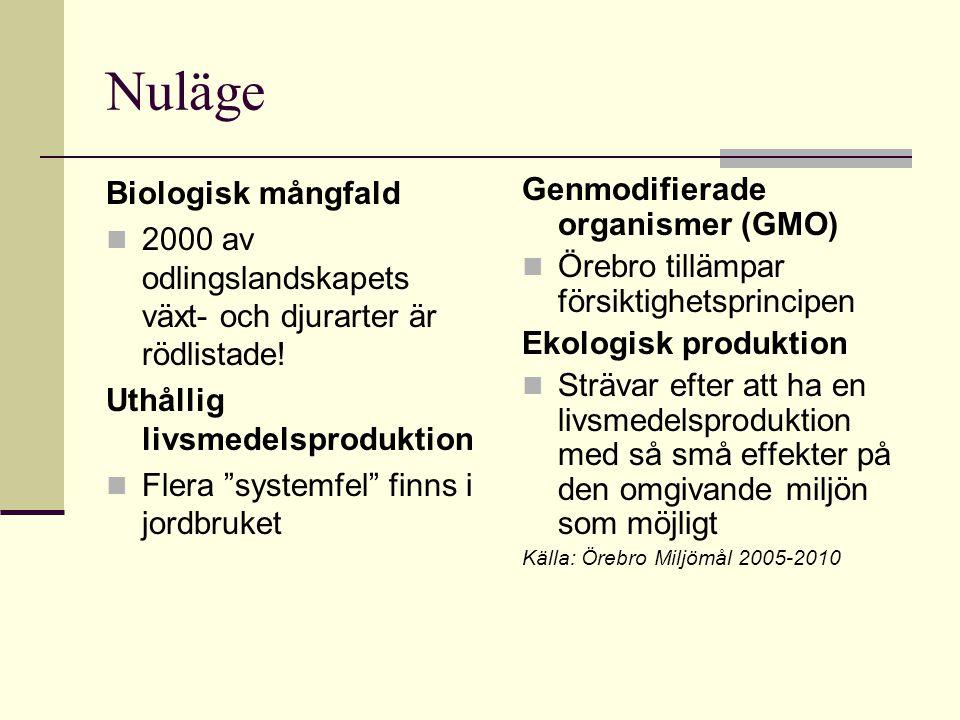 """Nuläge Biologisk mångfald 2000 av odlingslandskapets växt- och djurarter är rödlistade! Uthållig livsmedelsproduktion Flera """"systemfel"""" finns i jordbr"""
