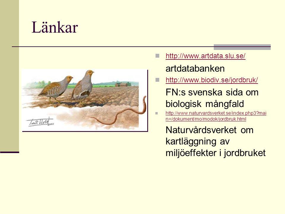 Länkar http://www.artdata.slu.se/ artdatabanken http://www.biodiv.se/jordbruk/ FN:s svenska sida om biologisk mångfald http://www.naturvardsverket.se/