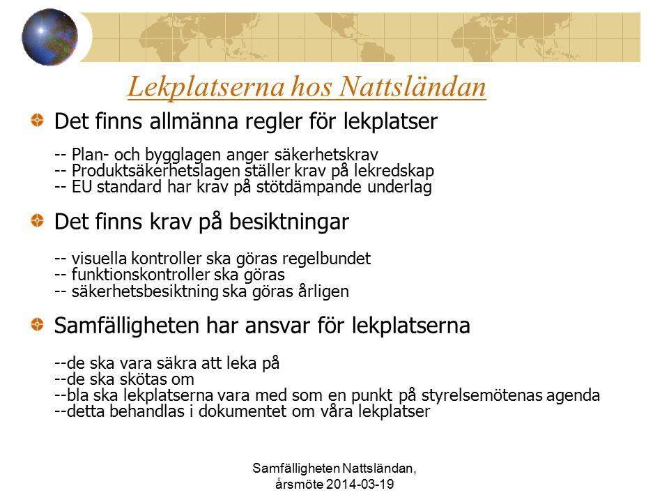 Samfälligheten Nattsländan, årsmöte 2014-03-19 Lekplatserna hos Nattsländan Det finns allmänna regler för lekplatser -- Plan- och bygglagen anger säkerhetskrav -- Produktsäkerhetslagen ställer krav på lekredskap -- EU standard har krav på stötdämpande underlag Det finns krav på besiktningar -- visuella kontroller ska göras regelbundet -- funktionskontroller ska göras -- säkerhetsbesiktning ska göras årligen Samfälligheten har ansvar för lekplatserna --de ska vara säkra att leka på --de ska skötas om --bla ska lekplatserna vara med som en punkt på styrelsemötenas agenda --detta behandlas i dokumentet om våra lekplatser