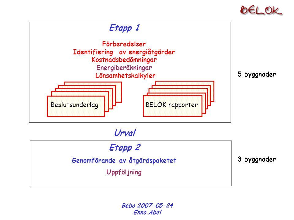 Bebo 2007-05-24 Enno Abel  AP Fastigheter  Akademiska Hus  Brostaden  Diligentia  Locum I första etappen medverkar
