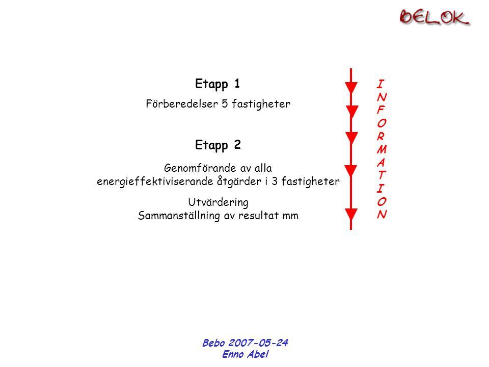 Bebo 2007-05-24 Enno Abel Etapp 1 Förberedelser 5 fastigheter Etapp 2 Genomförande av alla energieffektiviserande åtgärder i 3 fastigheter Utvärdering Sammanställning av resultat mm INFORMATIONINFORMATION