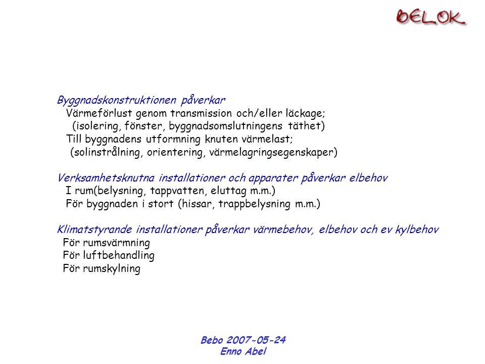 Bebo 2007-05-24 Enno Abel Byggnadskonstruktionen påverkar Värmeförlust genom transmission och/eller läckage; (isolering, fönster, byggnadsomslutningens täthet) Till byggnadens utformning knuten värmelast; (solinstrålning, orientering, värmelagringsegenskaper) Verksamhetsknutna installationer och apparater påverkar elbehov I rum(belysning, tappvatten, eluttag m.m.) För byggnaden i stort (hissar, trappbelysning m.m.) Klimatstyrande installationer påverkar värmebehov, elbehov och ev kylbehov För rumsvärmning För luftbehandling För rumskylning
