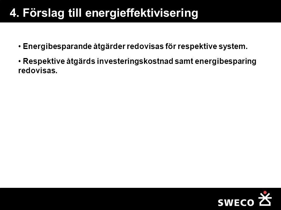 Åtgärder som normalt sett ej resulterar i energibesparing, men är komforthöjande.