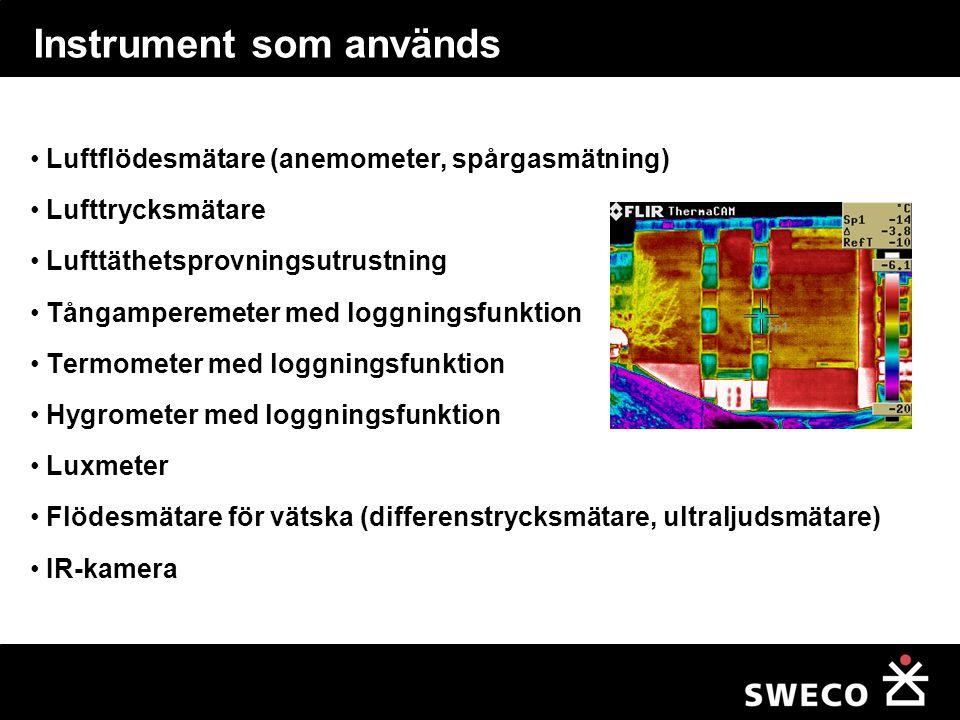 Luftflödesmätare (anemometer, spårgasmätning) Lufttrycksmätare Lufttäthetsprovningsutrustning Tångamperemeter med loggningsfunktion Termometer med log