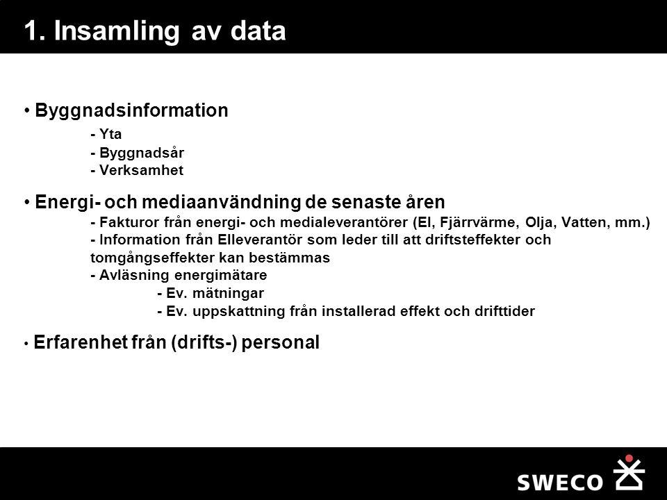 Fördelning på nyckeltal (kWh/m 2, kWh/produkt, kWh/omsättning) 2. Identifiering av energianvändare