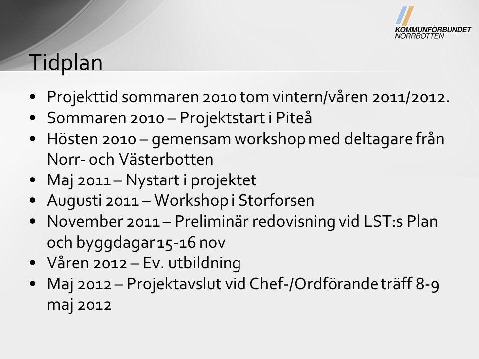 Projekttid sommaren 2010 tom vintern/våren 2011/2012.