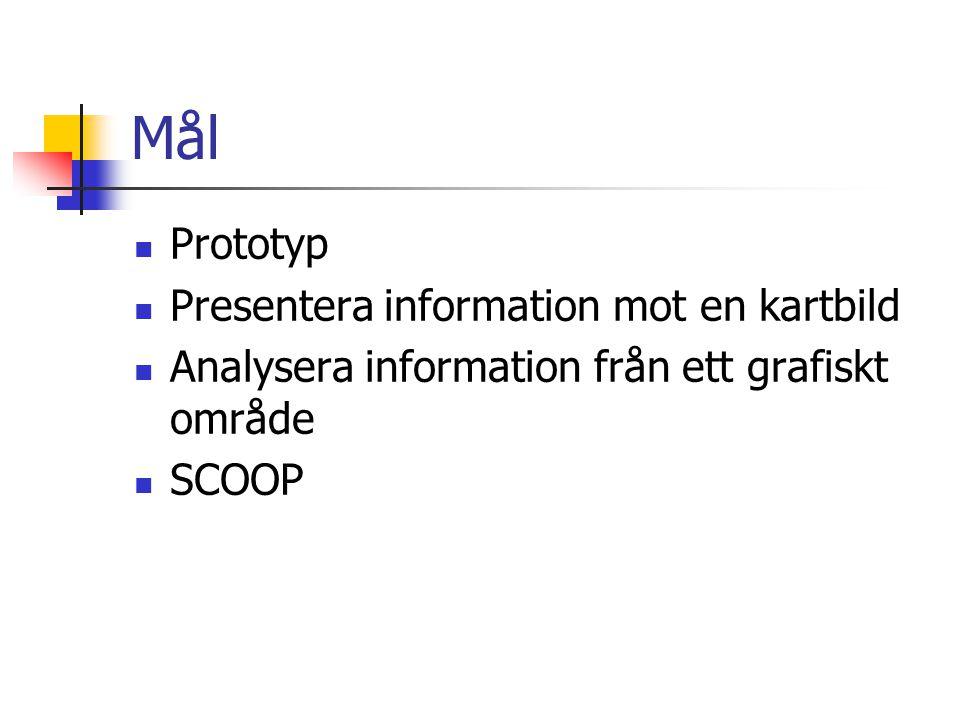Mål Prototyp Presentera information mot en kartbild Analysera information från ett grafiskt område SCOOP