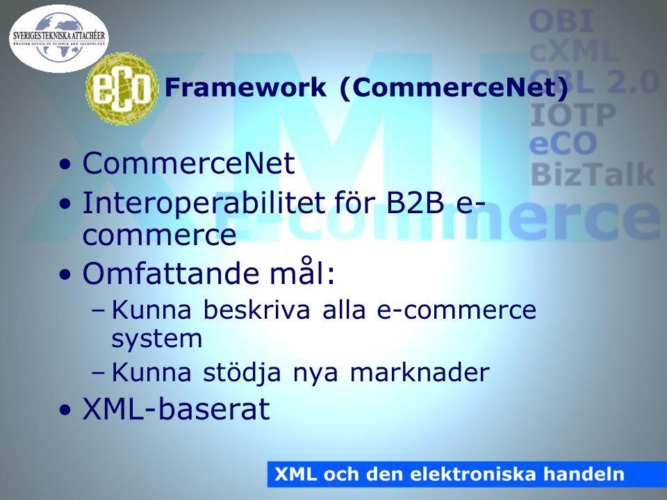 eCO Framework (CommerceNet) CommerceNet Interoperabilitet för B2B e- commerce Omfattande mål: –Kunna beskriva alla e-commerce system –Kunna stödja nya marknader XML-baserat