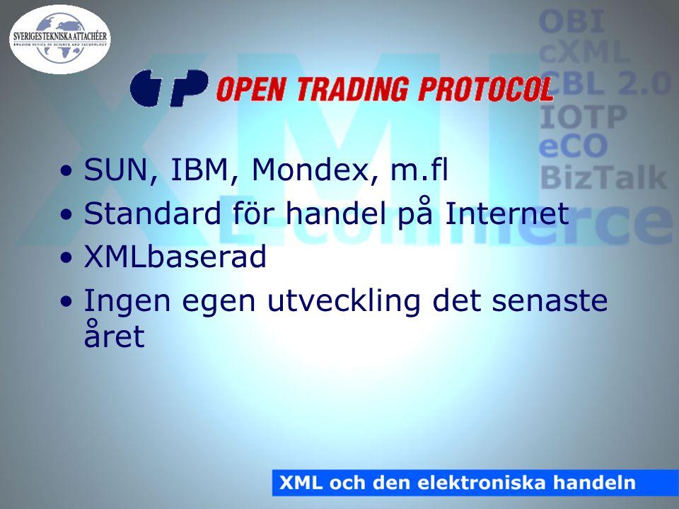 SUN, IBM, Mondex, m.fl Standard för handel på Internet XMLbaserad Ingen egen utveckling det senaste året