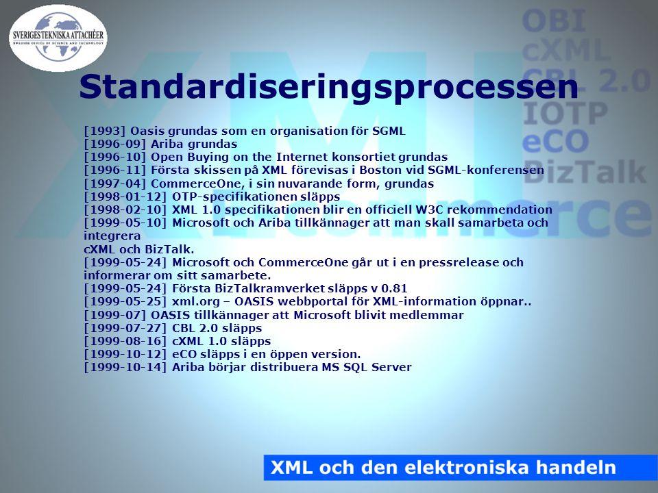 Standardiseringsprocessen [1993] Oasis grundas som en organisation för SGML [1996-09] Ariba grundas [1996-10] Open Buying on the Internet konsortiet grundas [1996-11] Första skissen på XML förevisas i Boston vid SGML-konferensen [1997-04] CommerceOne, i sin nuvarande form, grundas [1998-01-12] OTP-specifikationen släpps [1998-02-10] XML 1.0 specifikationen blir en officiell W3C rekommendation [1999-05-10] Microsoft och Ariba tillkännager att man skall samarbeta och integrera cXML och BizTalk.