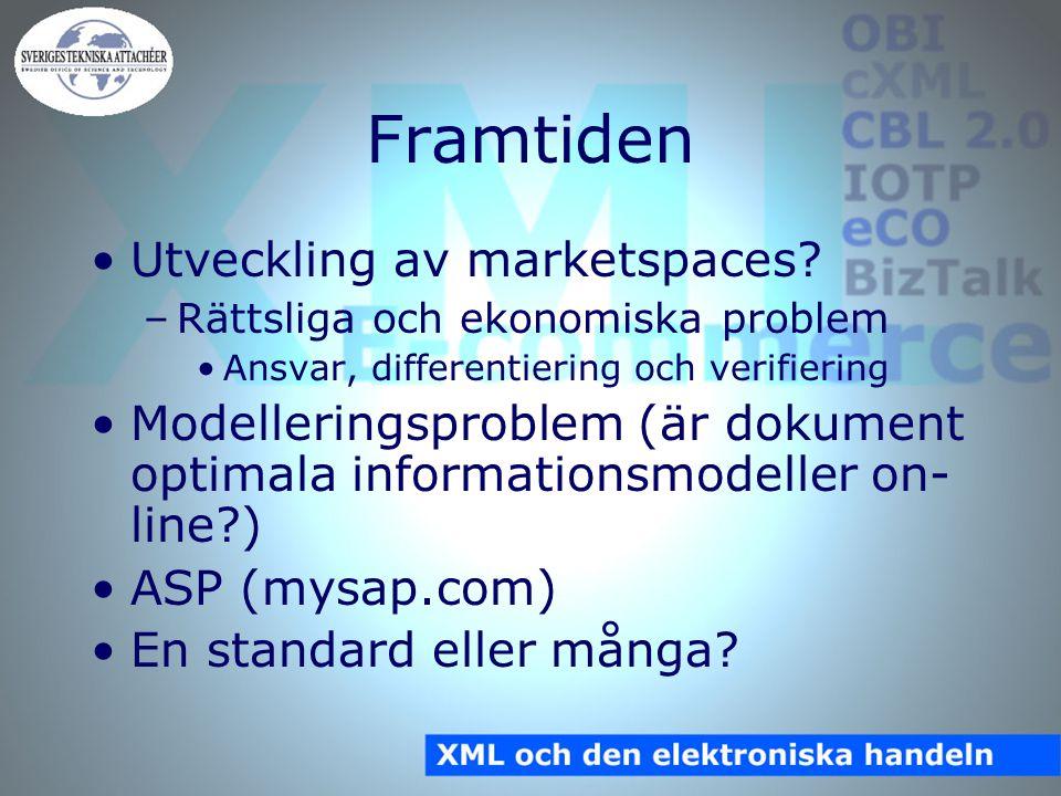 Framtiden Utveckling av marketspaces.
