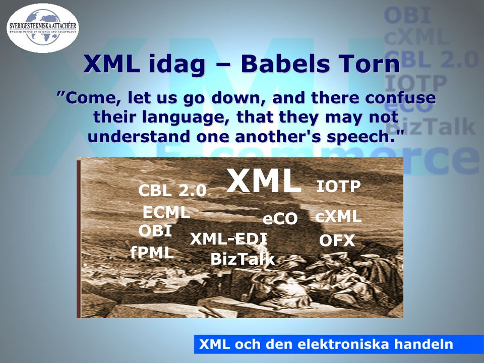 Come, let us go down, and there confuse their language, that they may not understand one another s speech. XML idag – Babels Torn CBL 2.0 IOTP OBI cXML ECML fPML OFX XML BizTalk eCO XML-EDI