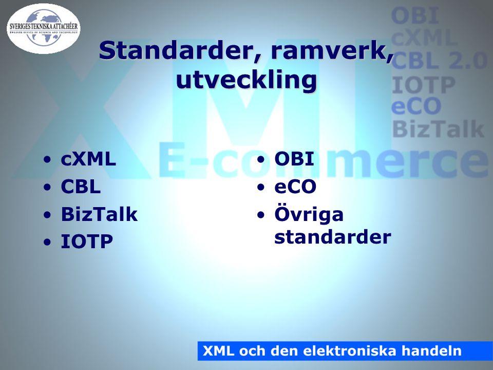 Standarder, ramverk, utveckling cXML CBL BizTalk IOTP OBI eCO Övriga standarder
