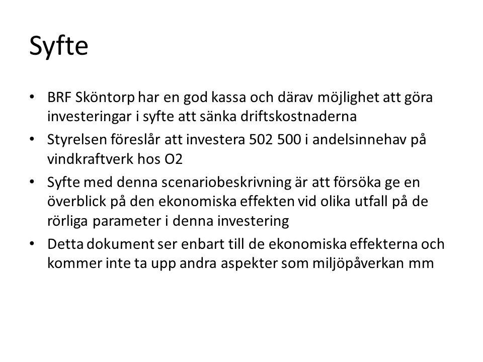 Syfte BRF Sköntorp har en god kassa och därav möjlighet att göra investeringar i syfte att sänka driftskostnaderna Styrelsen föreslår att investera 50