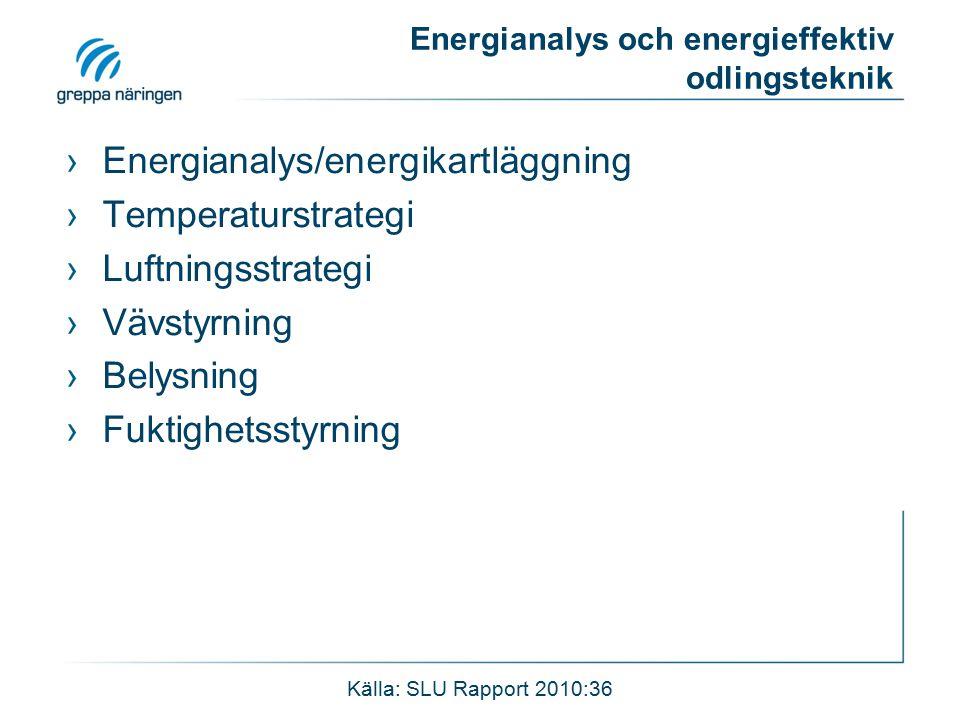 Energianalys och energieffektiv odlingsteknik ›Energianalys/energikartläggning ›Temperaturstrategi ›Luftningsstrategi ›Vävstyrning ›Belysning ›Fuktigh