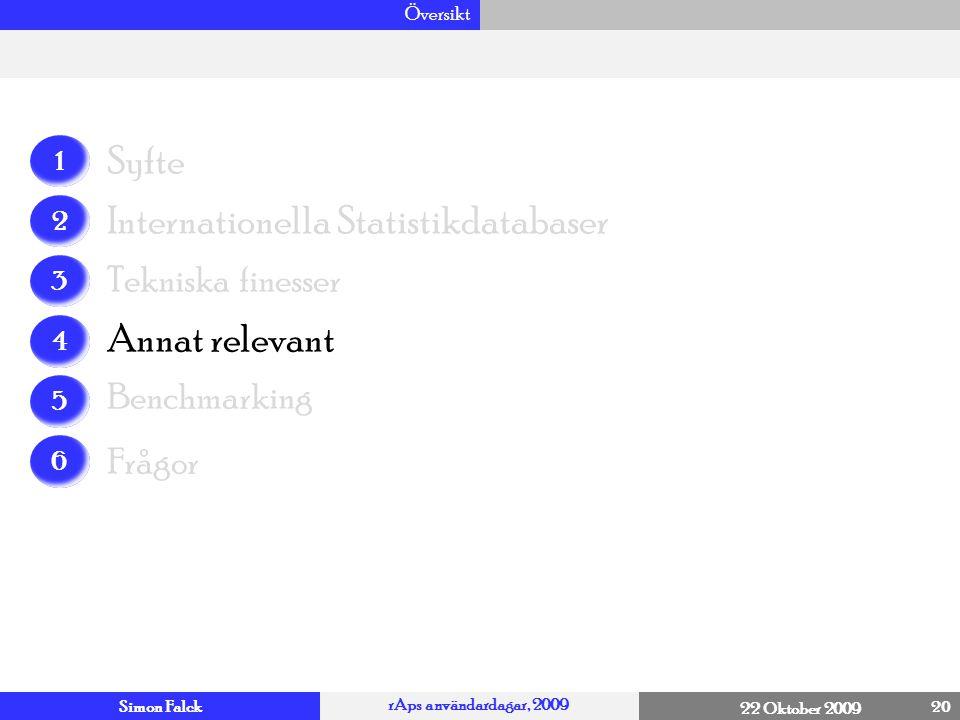 Simon Falck rAps användardagar, 2009 22 Oktober 2009 Översikt 20 Tekniska finesser Annat relevant Benchmarking Internationella Statistikdatabaser Fråg