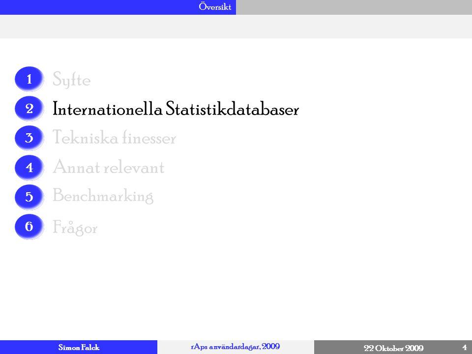 Simon Falck rAps användardagar, 2009 22 Oktober 2009 Internationella statistikdatabaser 5 Regional statistik hos Internationella aktörer 4 Den internationella statistiken kan man bl.a.
